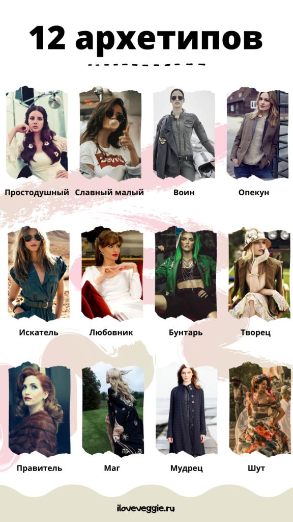 12 архетипов